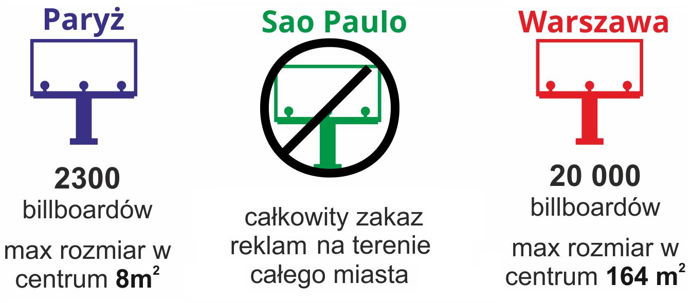 reklamy_swiat